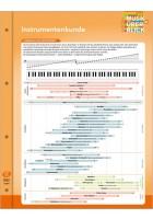 """Instrumentenkunde """"Musik im Überblick"""""""